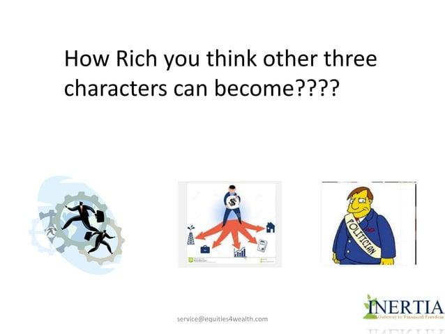 Meet the Characters  Mr. Labor  Mr. Creator  Mr. Power  Mr. Investor
