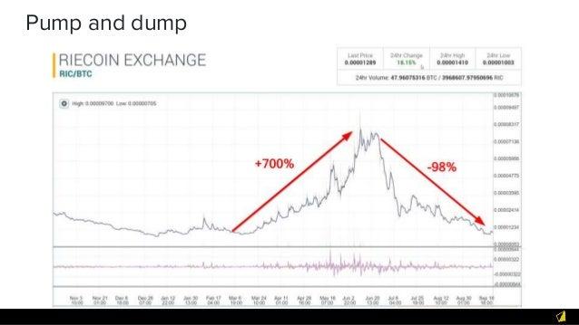 News trading - Syscoin