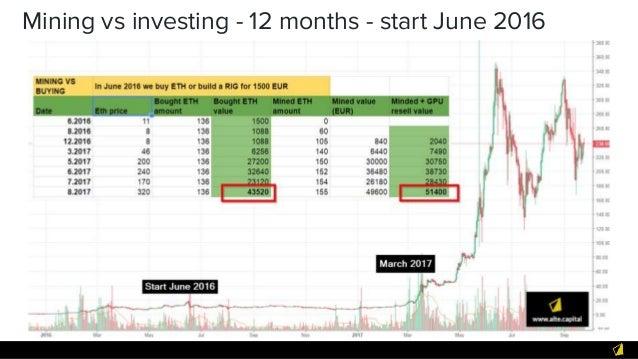 Mining vs investing - 12 months - start June 2016