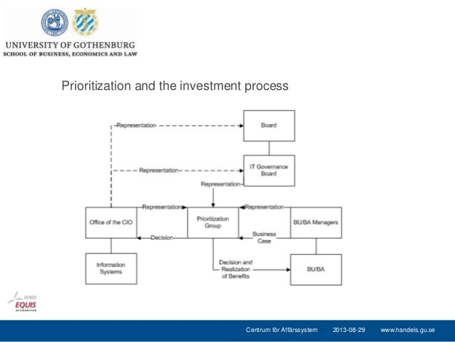 Investing in enterprise systems Slide 3