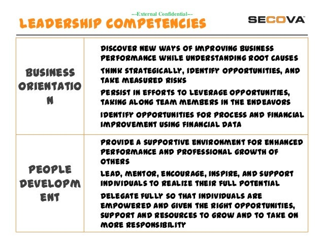 competencies of the learning organisation Learning & career learning & career  in addition to looking at future business trends to shape the development of leadership competencies, organizations must also look to the specific strategy.