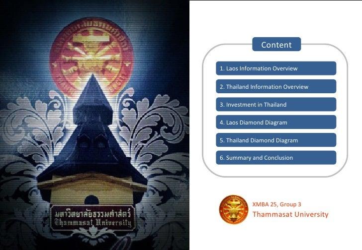 Air Conditioner Market Study : Thailand 2. Thailand Information Overview 4. Laos Diamond Diagram 5. Thailand Diamond Diagr...