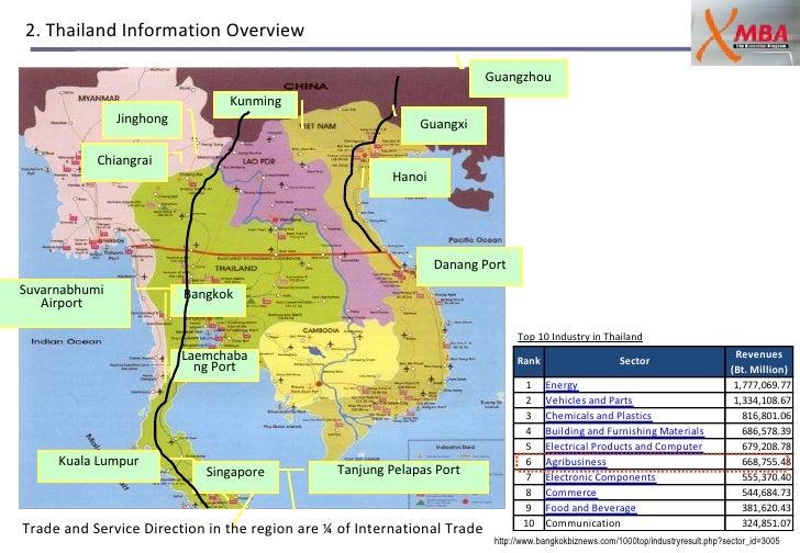 XM603 (G3) Investment Thai-Loa - 16012010