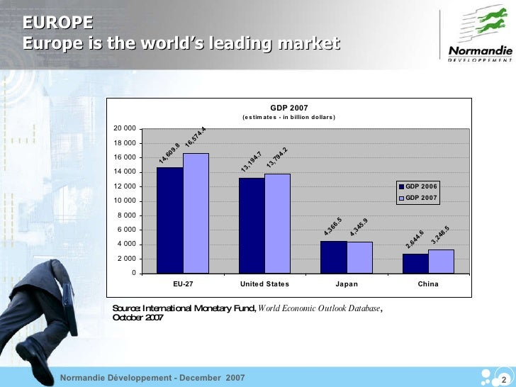 Invest In Normandy Overview Slide 2