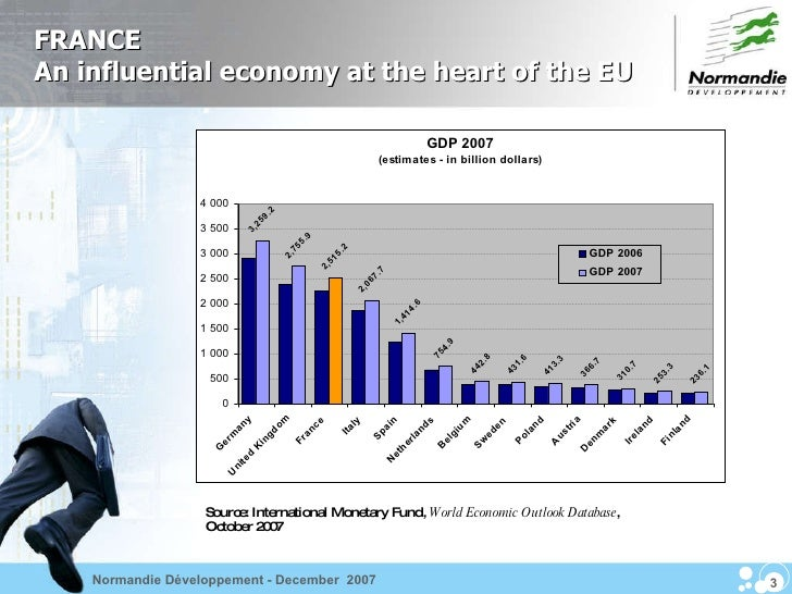Invest In Normandy Overview Slide 3