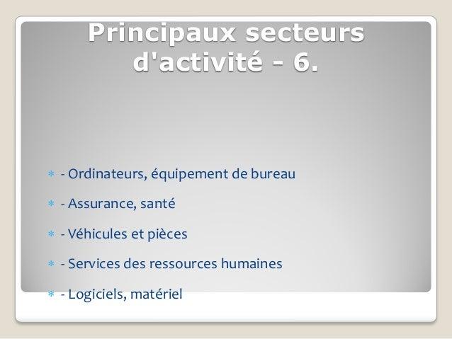 Principaux secteurs         dactivité - 6. - Ordinateurs, équipement de bureau - Assurance, santé - Véhicules et pièces...