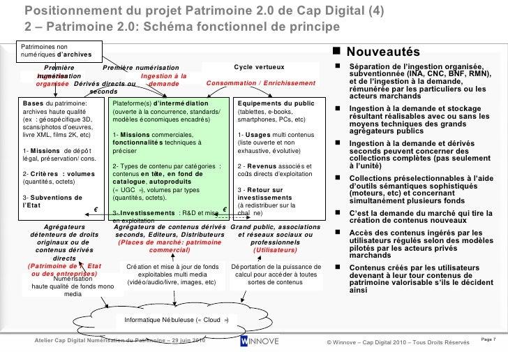 Positionnement du projet Patrimoine 2.0 de Cap Digital (4) 2 – Patrimoine 2.0: Schéma fonctionnel de principe <ul><li>Sépa...