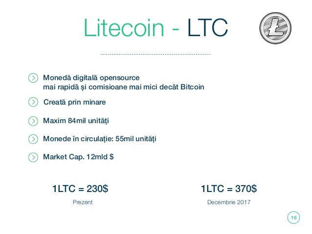 managementul investițiilor cripto face bani bitcoin bot