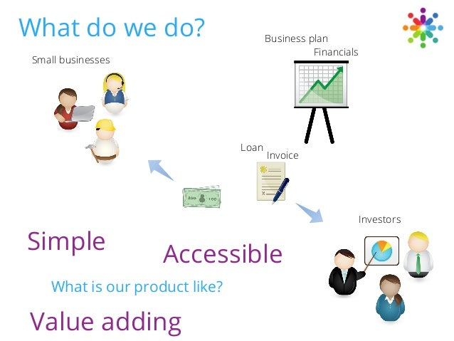 What do we do?  Business plan Financials  Small businesses  Loan  Simple  Invoice  Investors  Accessible  What is our prod...