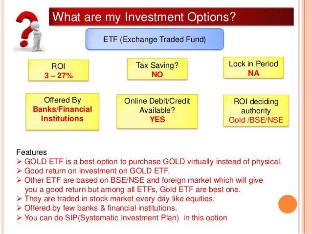 Best options based etf