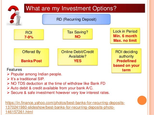 Online investment options in india