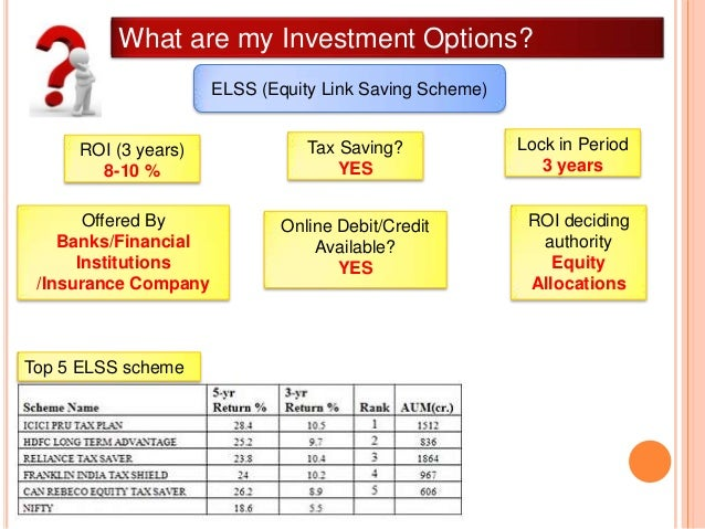 Best stock investment options