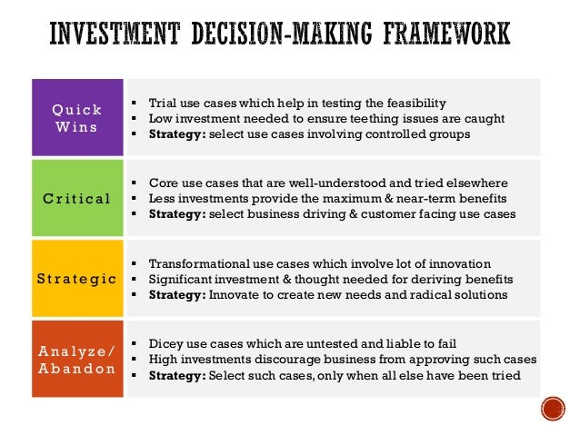 Cost U Less >> Investment Decision-making Framework