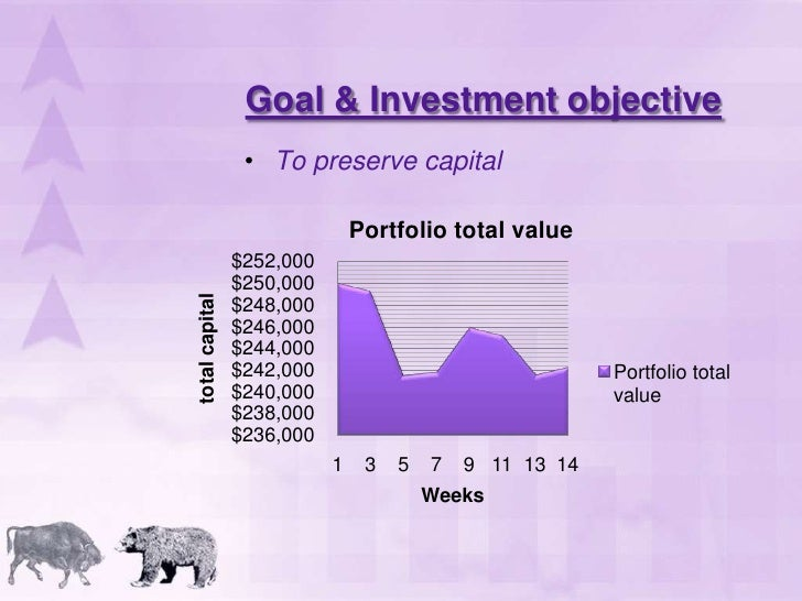 Investment Analysis Project Presentation