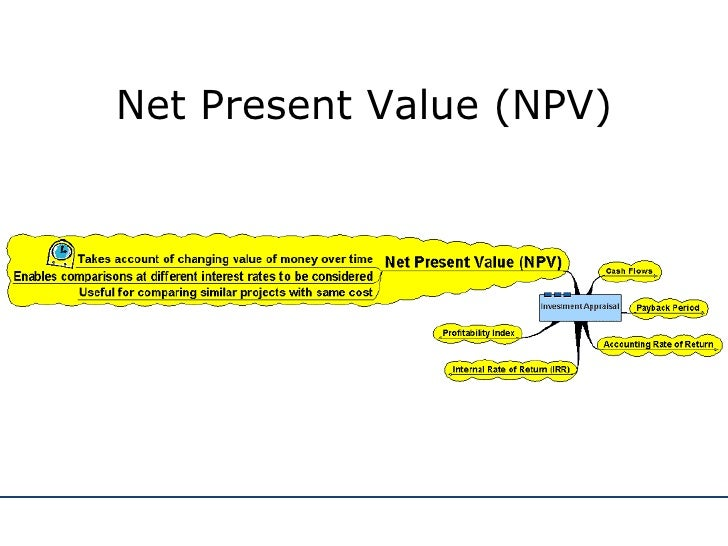 Financial Management Required: I Net Present Value&nbspEssay