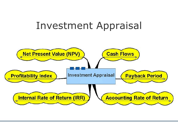investment appraisal techniques W arning warning warning some of these techniques are hl only but some are hl and sl investment appraisal techniques ao3, ao4 ao3 you need to.