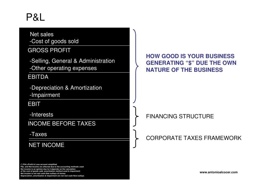 Financial Appraisal Methods