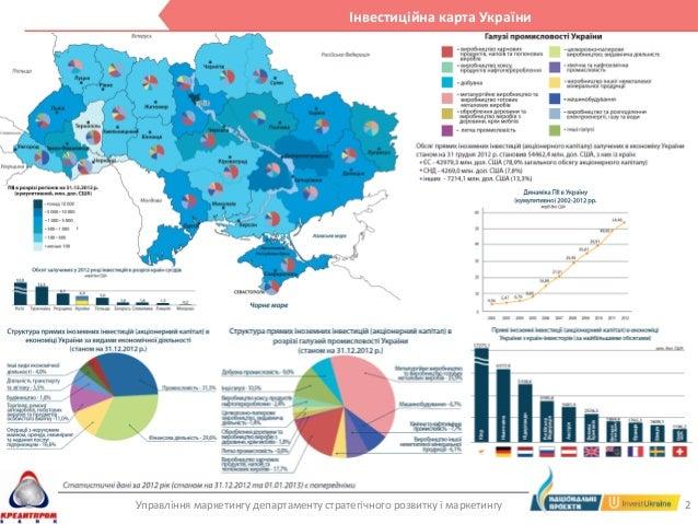 Інвестиційний атлас України - 2013 / Investment Atlas of Ukraine - 2013 Slide 2