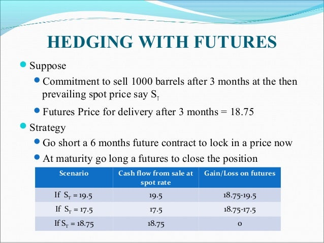 HEDGING WITH FUTURES Suppose Commitment to sell 1000 barrels after 3 months at the then prevailing spot price say ST Fu...