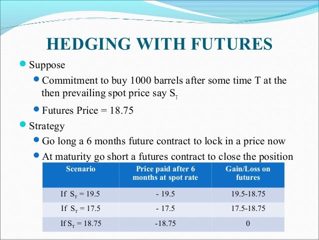 HEDGING WITH FUTURES Suppose Commitment to buy 1000 barrels after some time T at the then prevailing spot price say ST ...