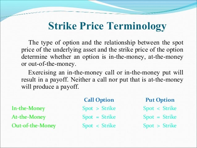 Strike Price Terminology The type of option and the relationship between the spot price of the underlying asset and the st...