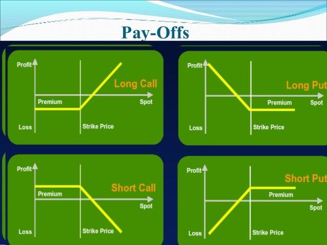 Pay-Offs
