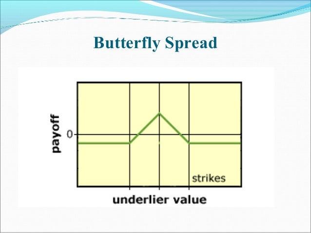 Butterfly Spread