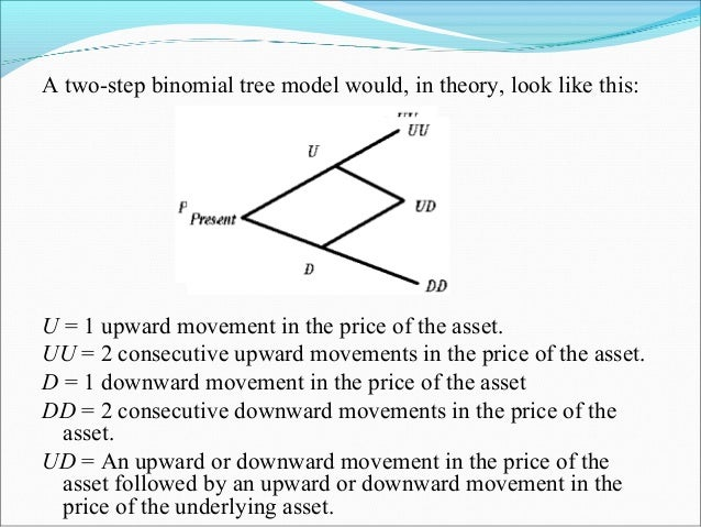 A two-step binomial tree model would, in theory, look like this: figure 1 U = 1 upward movement in the price of the asset....