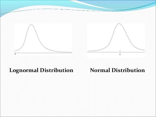 Lognormal Distribution Normal Distribution