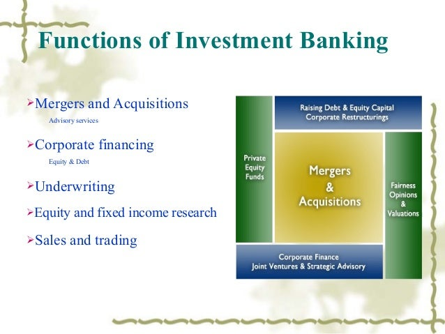 List of investment banks