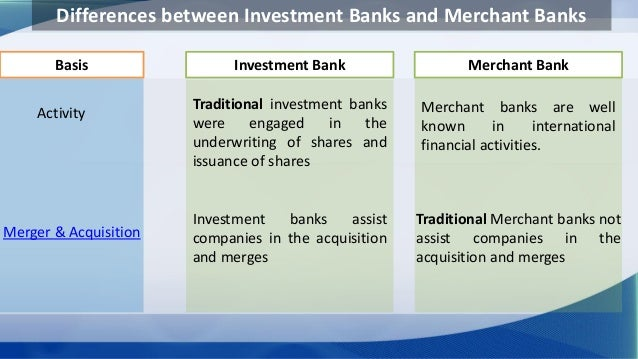 literature review on merchant banking Scope of merchant banking in india, merchant banking services, project  310 present scenario of indian merchant banking chapter 4: literature review.