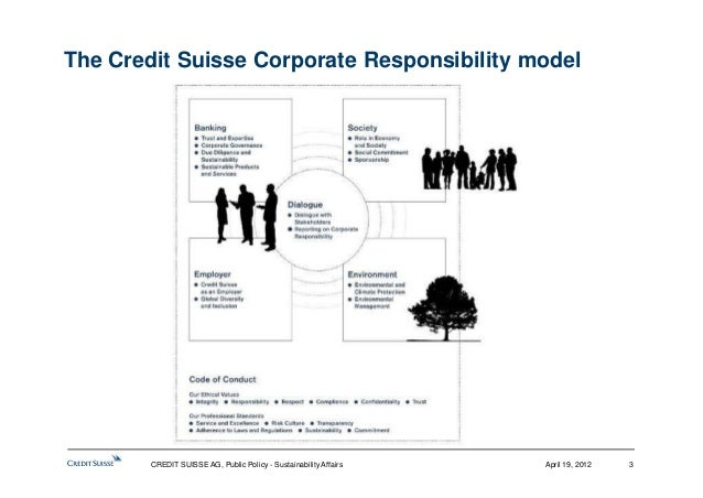 Credit Suisse Interview Questions | Wall Street Oasis