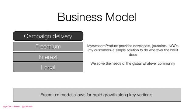 Venture capital investment pitch deck template leave behind business model campaign delivery freemium accmission Gallery