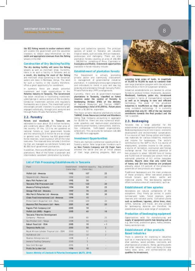 Investment Opportunities In Tanzania