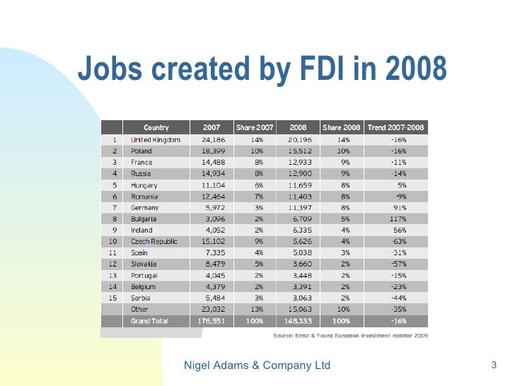 Investment and other opportunities in Poland (June 2009) Slide 3