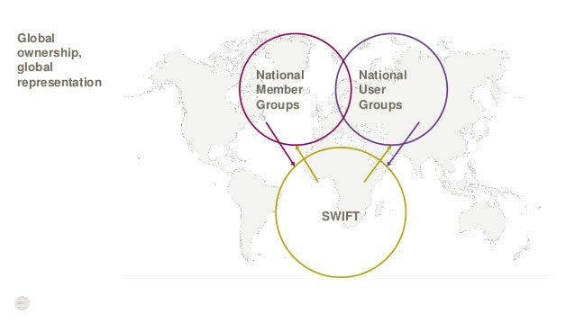 SWIFT Investment Manager and Custodian Workshop, Thailand