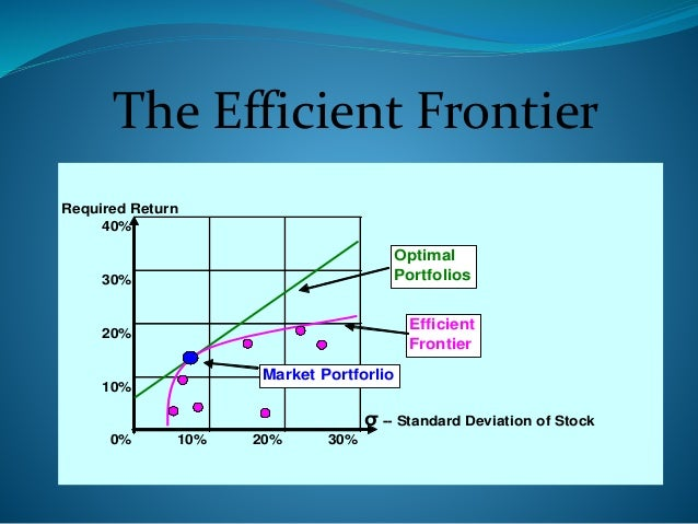 THE efficient frontier strategy