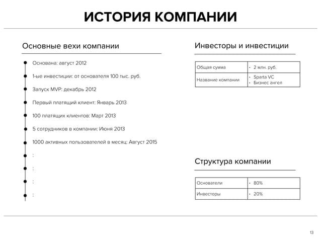 ИСТОРИЯ КОМПАНИИ 13 Основные вехи компании Инвесторы и инвестиции Структура компании Основана: август 2012 1-ые инвестиции...