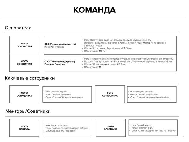 КОМАНДА 6 Основатели CEO (Генеральный директор) Иван Роектбанков • Роль: Продуктовое видение, продажи продукта крупным кли...