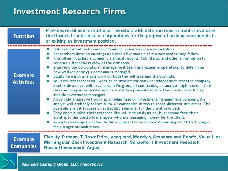 Investment research firms singapore post 20 day moving average forex