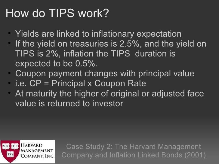 Harvard Management Company Reviews