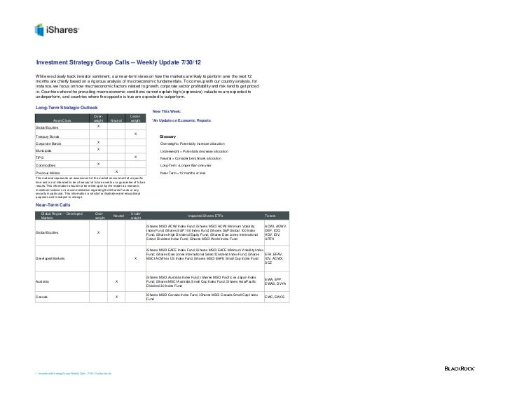 Investment Strategy Group Calls -- Weekly Update 7/30/12While we closely track investor sentiment, our near-term views on ...