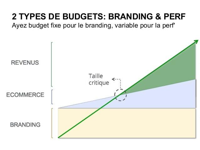 2 TYPES DE BUDGETS: BRANDING & PERF Ayez budget fixe pour le branding, variable pour la perf'