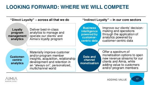 7 Proven Marketing Tactics for Acquiring Customers