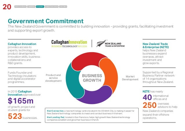 Sector at a Glance Capabilities Ecosystem Investor Environment Learn More 20 Government Commitment The New Zealand Governm...