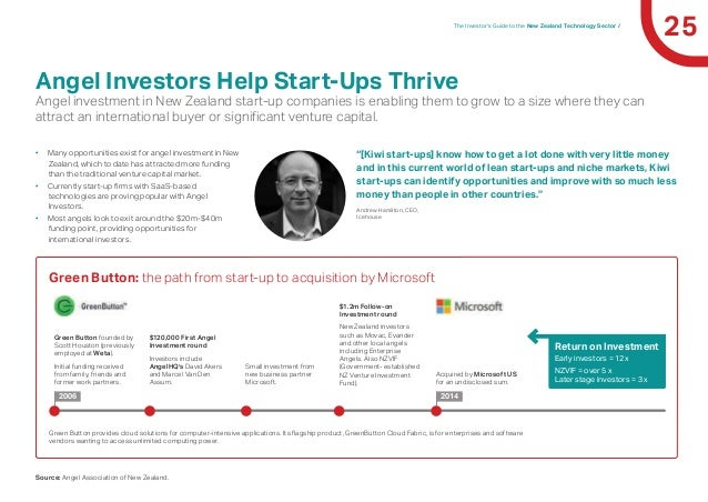 25The Investor's Guide to the New Zealand Technology Sector / Return on Investment Early investors = 12 x NZVIF = over 5 x...