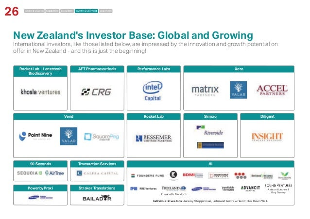 Sector at a Glance Capabilities Ecosystem Investor Environment Learn More 26 New Zealand's Investor Base: Global and Growi...