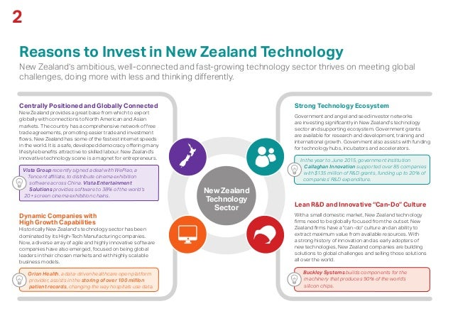 2 Reasons to Invest in New Zealand Technology New Zealand's ambitious, well-connected and fast-growing technology sector t...