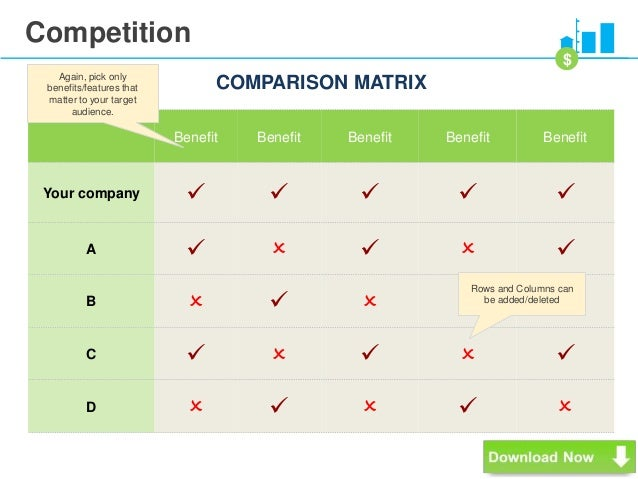 Competitive Analysis Template. Competitive Analysis Template ...