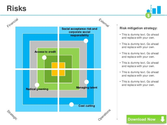 VC Pitch Deck Template PowerPoint – Risk and Mitigation Template